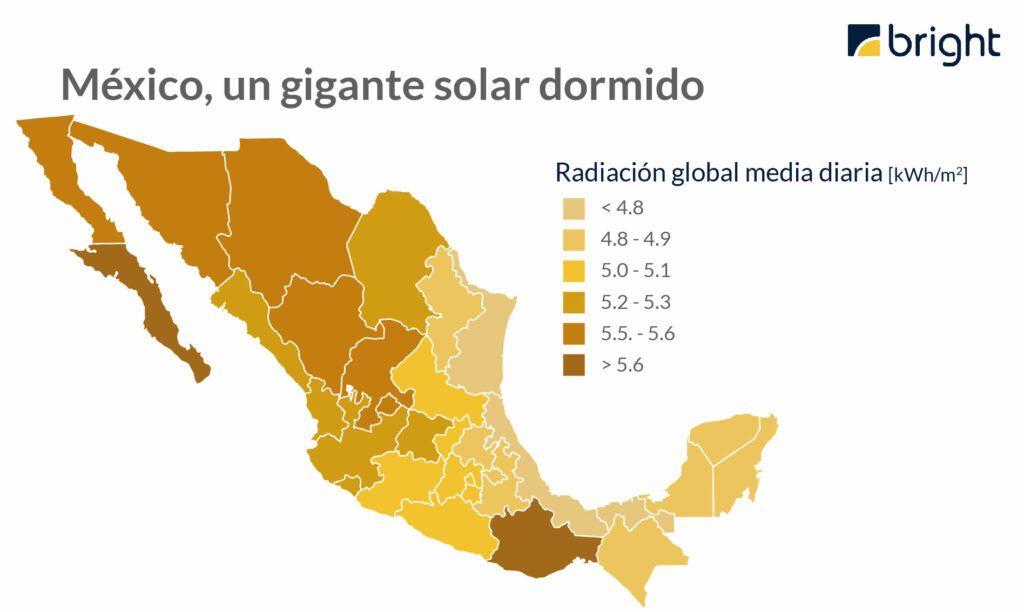 Graficas-Mexico-un-gigante-solar-dormido-06-1024x612.jpeg